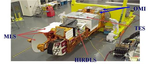 The AURA satellite platform